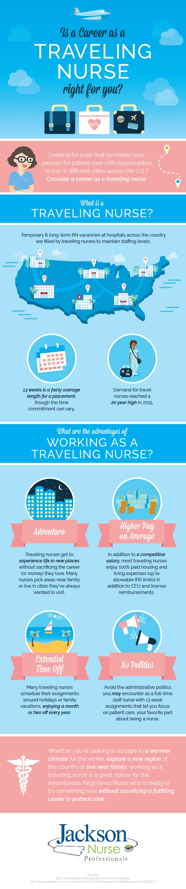 Is a career as a travel nurse right for you?